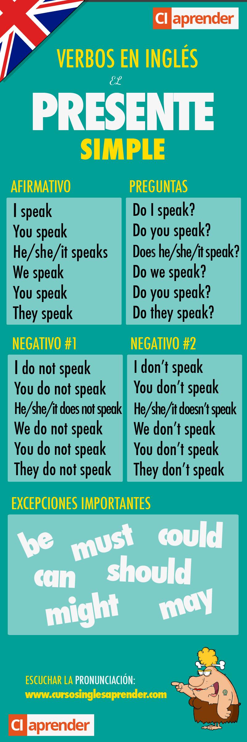 El Presente Simple Inglés